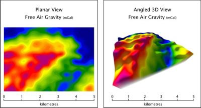 marine survey template - sgl marine airgrav